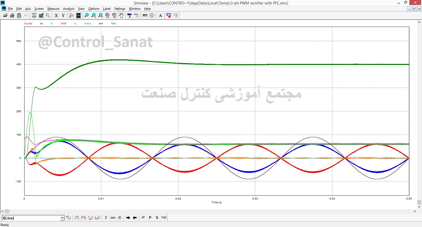 نمونه خروجی شبیه سازی مدار در نرم افزار PSIM