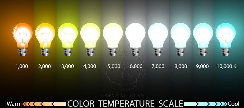 دمای رنگ منابع تولید نور Color Temperature of Lighting Source