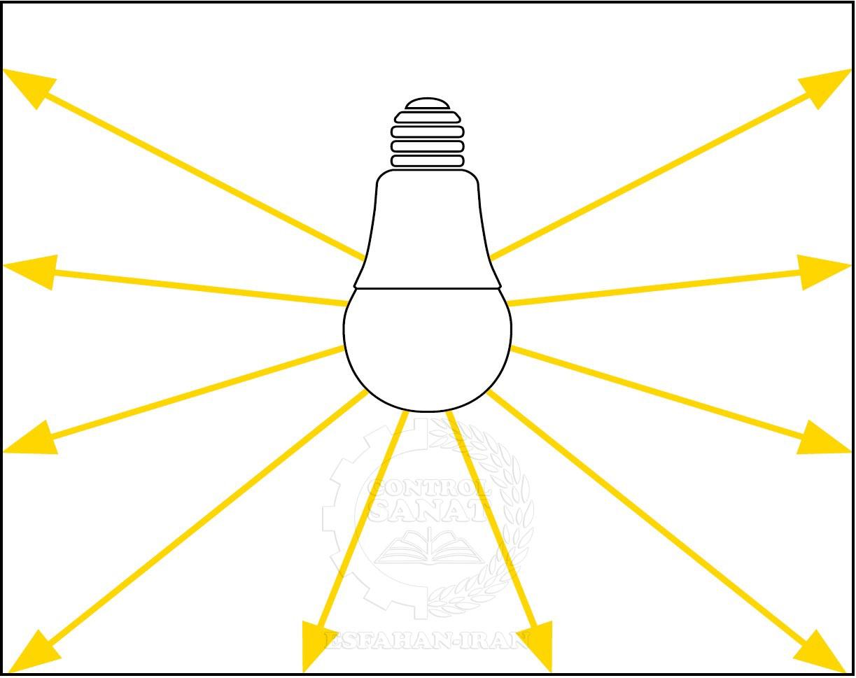 شار نوری (luminous Flux)