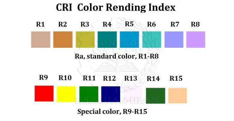 CRI Standard